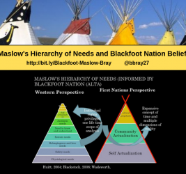 Maslow's Hierarchy of Needs and Blackfoot Nation Beliefs