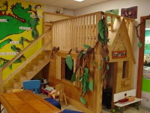 Wales Elementary Kindergarten