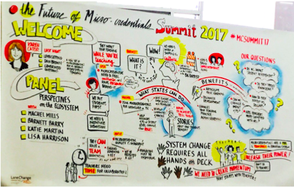 Visual of Digital Promise Summit