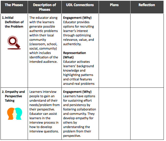 DT and UDL Planning Tool