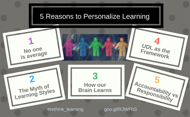 The Myth Of Learning Styles Debunked >> 5 Reasons To Personalize Learning Rethinking Learning