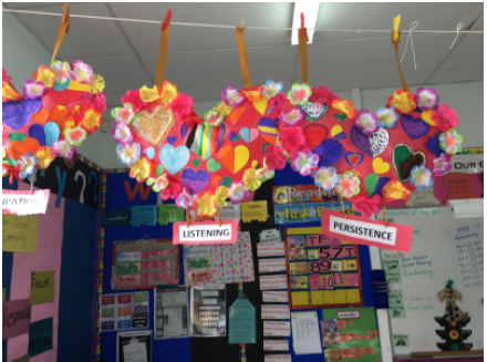 Hearts of Learning