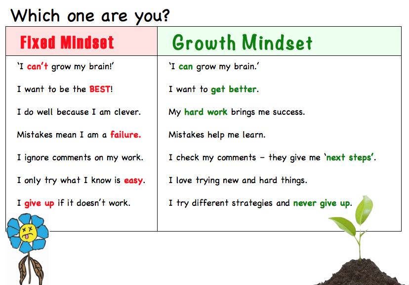 growth-fixed-mindset-poster