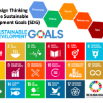Design Thinking Process with the UN Sustainable Development Goals