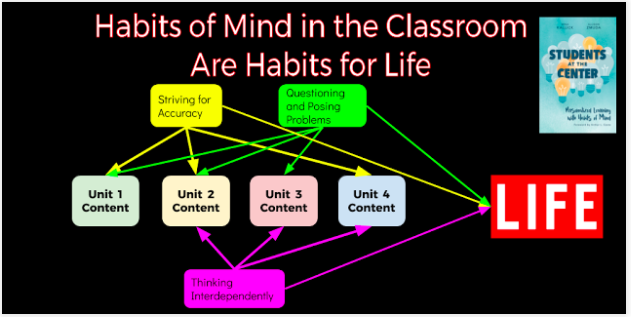 Classroom Practices for Life