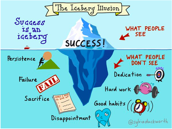 The Iceberg Illusion by Sylvia Duckworth