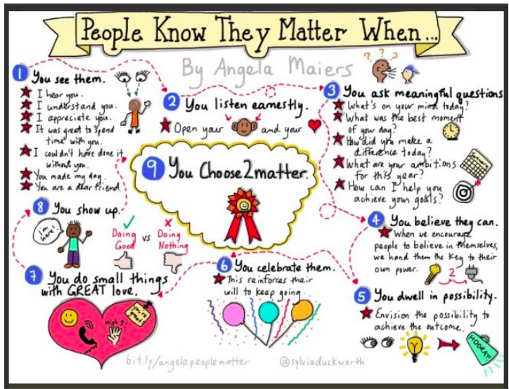 Sketchnote about Angela Maiers (Sylvia Duckworth)
