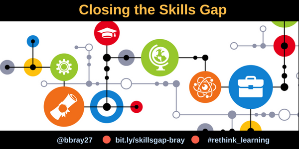 Closing the Skills Gap (1)