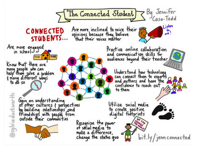 The Connected Student by Sylvia Duckworth