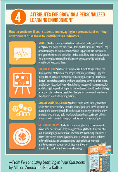 Attributes for a Growing Personalized Learning Environment