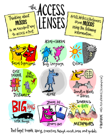 Access Lenses in The Art of Comprehension Book