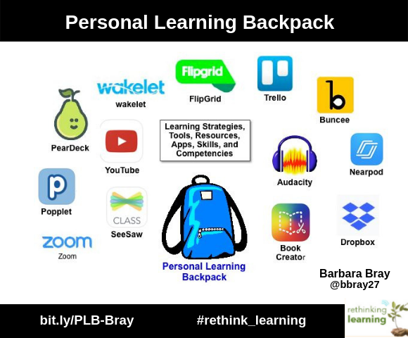 Personal Learning Backpack-2019