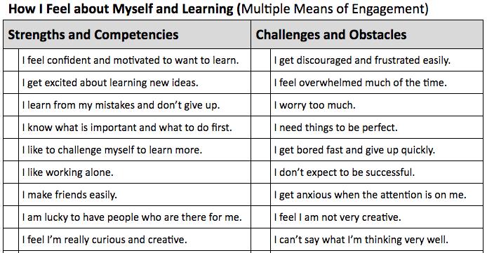 Learning | Rethinking Learning