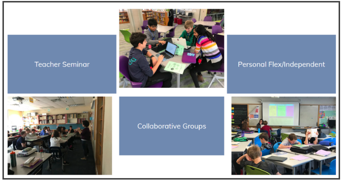 Seminars, Collaboration, Flexibility