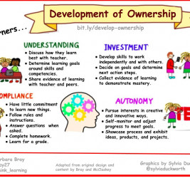 Development of Ownership: From Compliance to Autonomy